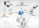 Video Vigilancia de negocios y restaurantes_7